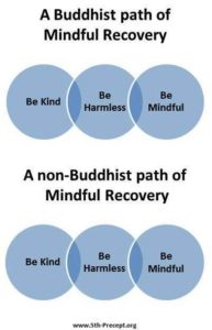 Fifth Precept Sangha - Buddhist practices for recovery from addictions and compulsions